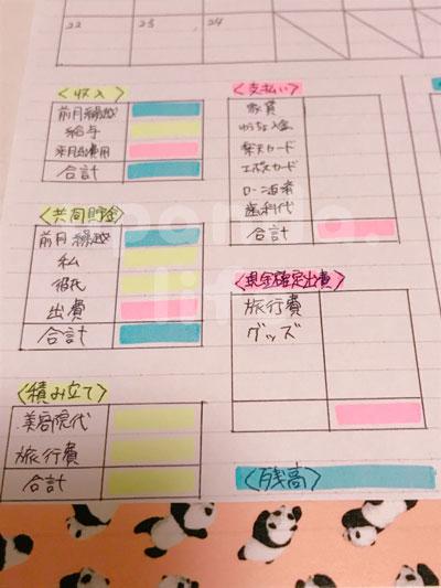 夢女子向け手作り家計簿フォーマットの収入と固定費と出費の欄